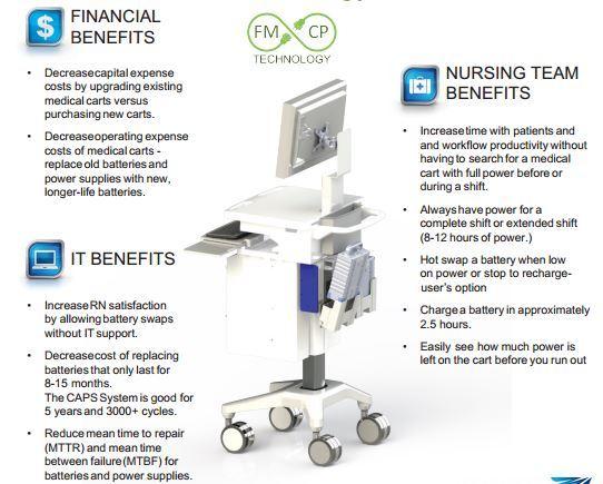 Flexible Mobile Cart Power Technology